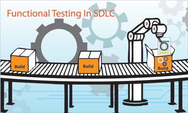 Why to perform functional testing for web application early in the  software development life cycle?