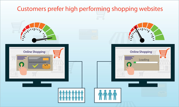 Why your customers prefer high performing E-commerce websites?