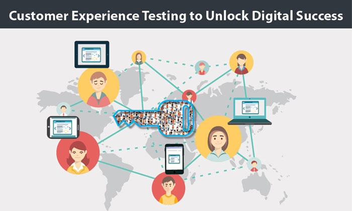 Customer Experience Testing To Unlock Digital Success